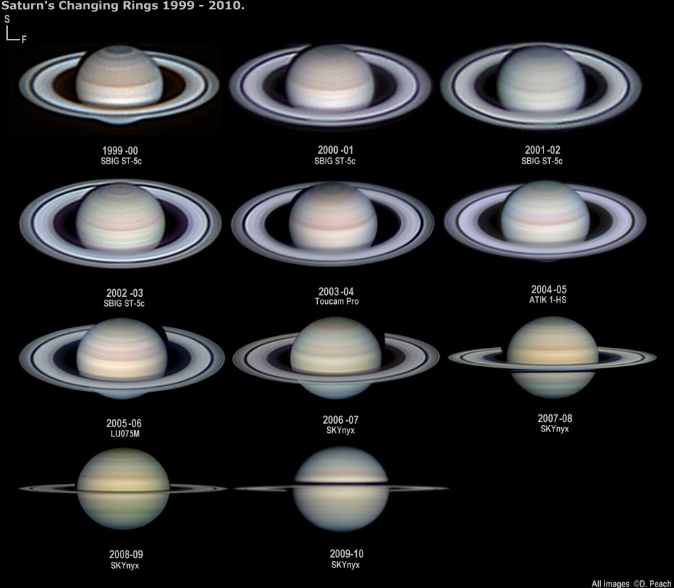 Opposition >> Courses in Astrophotography
